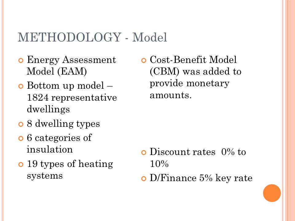METHODOLOGY - Model Energy Assessment Model (EAM) Bottom up model – 1824 representative dwellings 8 dwelling types 6 categories of insulation 19 types