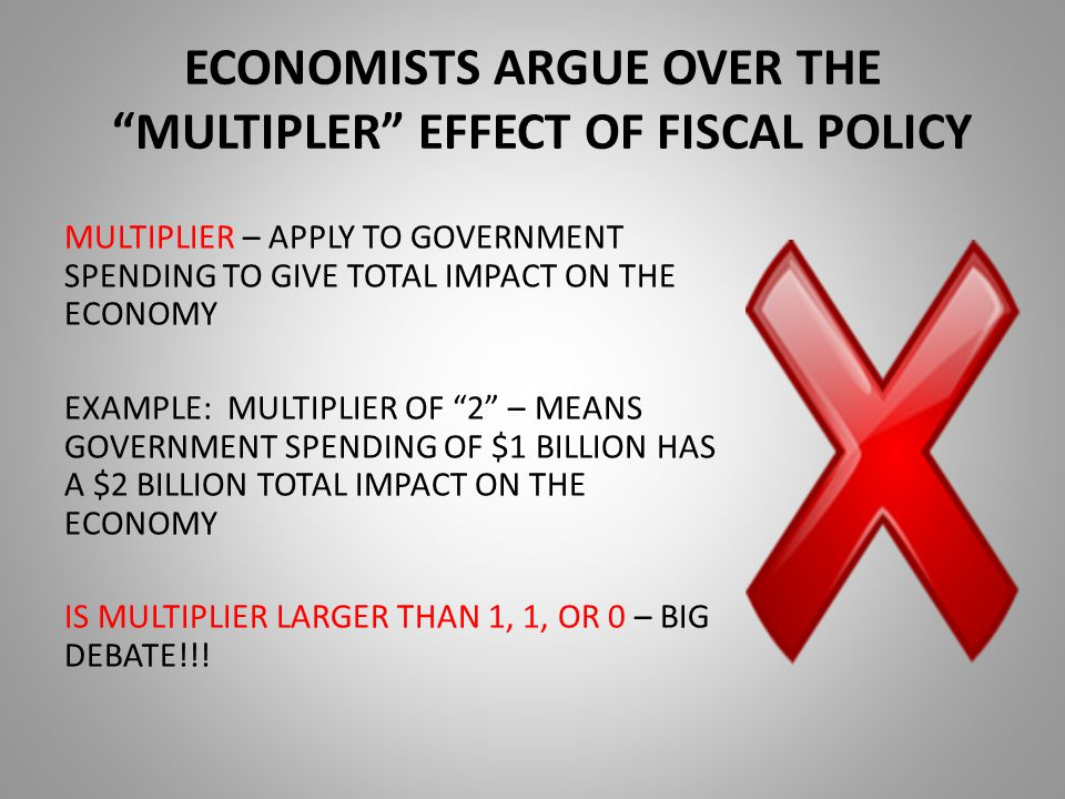 ECONOMISTS ARGUE OVER THE MULTIPLER EFFECT OF FISCAL POLICY MULTIPLIER – APPLY TO GOVERNMENT SPENDING TO GIVE TOTAL IMPACT ON THE ECONOMY EXAMPLE: MULTIPLIER OF 2 – MEANS GOVERNMENT SPENDING OF $1 BILLION HAS A $2 BILLION TOTAL IMPACT ON THE ECONOMY IS MULTIPLIER LARGER THAN 1, 1, OR 0 – BIG DEBATE!!!
