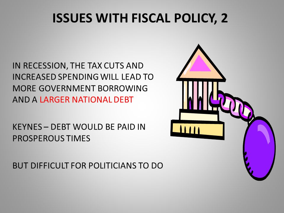 ISSUES WITH FISCAL POLICY, 2 IN RECESSION, THE TAX CUTS AND INCREASED SPENDING WILL LEAD TO MORE GOVERNMENT BORROWING AND A LARGER NATIONAL DEBT KEYNES – DEBT WOULD BE PAID IN PROSPEROUS TIMES BUT DIFFICULT FOR POLITICIANS TO DO