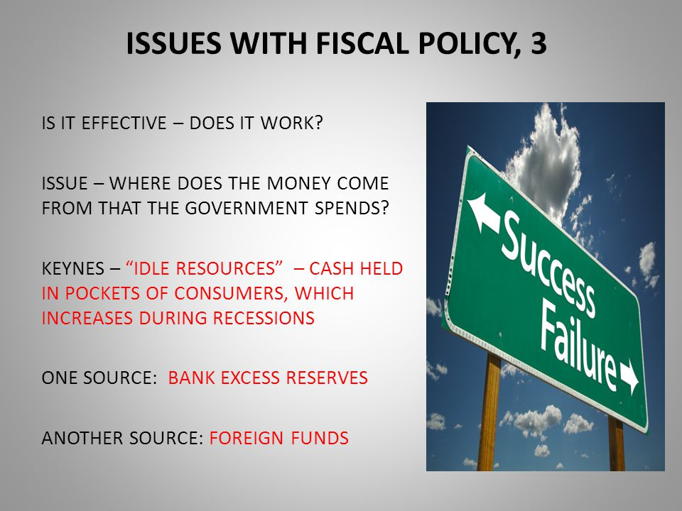 ISSUES WITH FISCAL POLICY, 3 IS IT EFFECTIVE – DOES IT WORK.