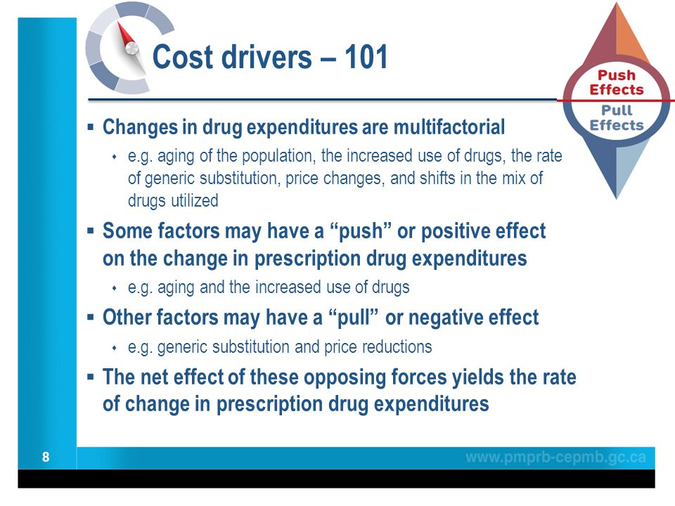  Changes in drug expenditures are multifactorial  e.g.