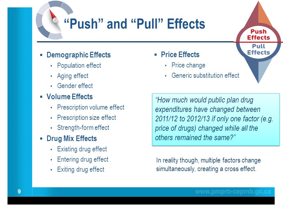  Demographic Effects  Population effect  Aging effect  Gender effect  Volume Effects  Prescription volume effect  Prescription size effect  Strength-form effect  Drug Mix Effects  Existing drug effect  Entering drug effect  Exiting drug effect 9 Push and Pull Effects  Price Effects  Price change  Generic substitution effect How much would public plan drug expenditures have changed between 2011/12 to 2012/13 if only one factor (e.g.