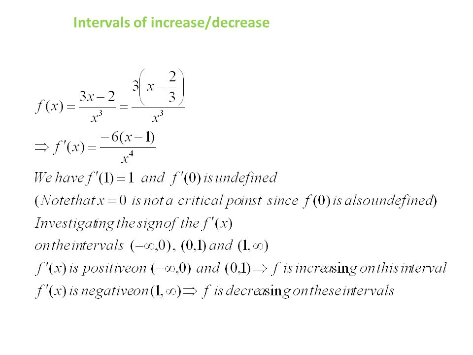 Intervals of increase/decrease