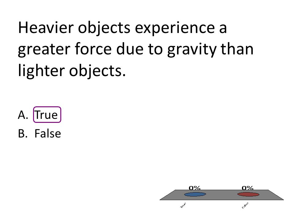 Heavier objects experience a greater force due to gravity than lighter objects. A.True B.False