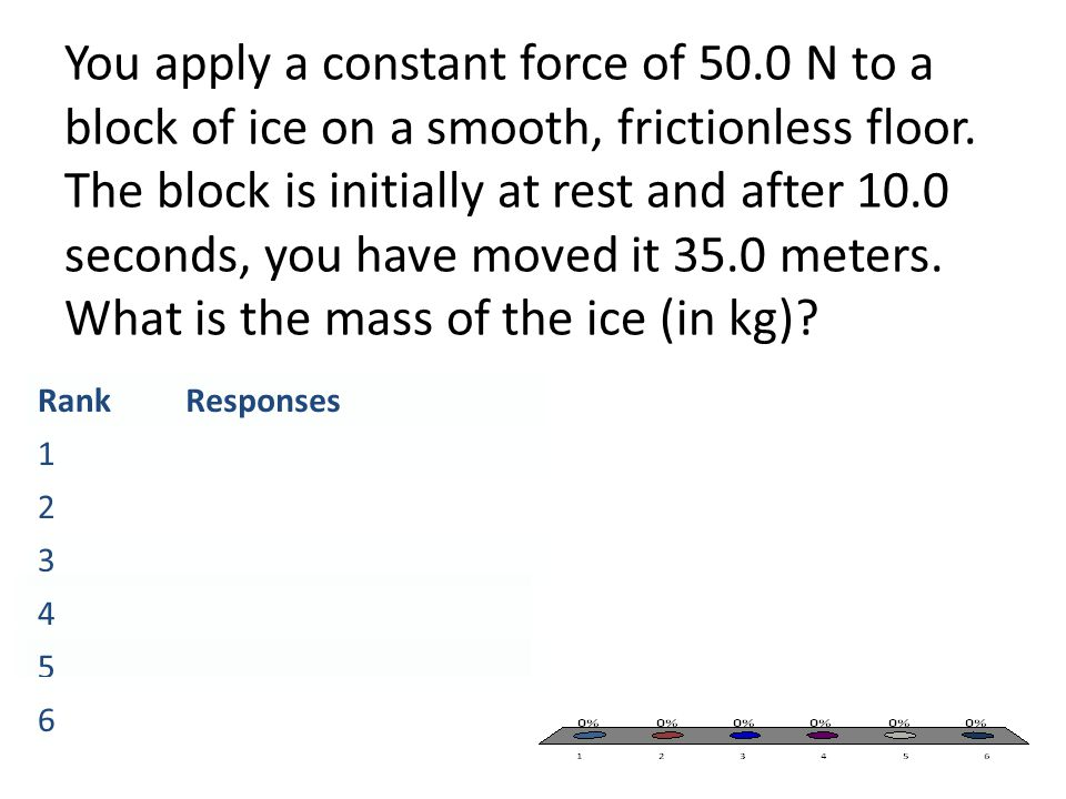 You apply a constant force of 50.0 N to a block of ice on a smooth, frictionless floor.