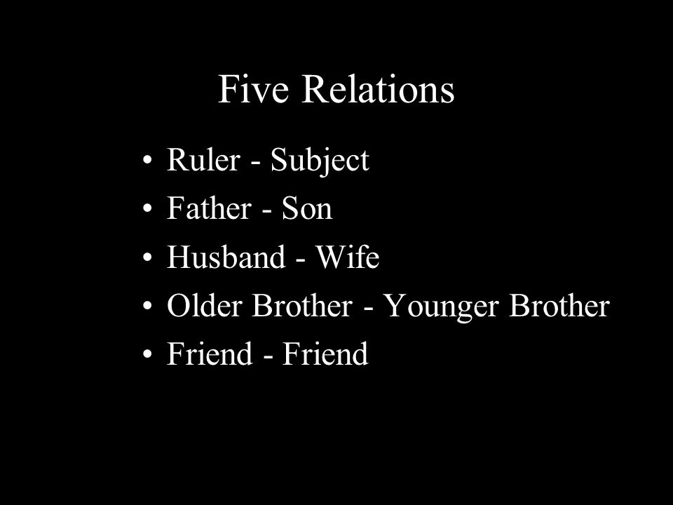 Five Relations Ruler - Subject Father - Son Husband - Wife Older Brother - Younger Brother Friend - Friend