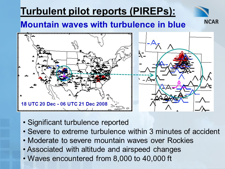 Turbulent pilot reports (PIREPs): Mountain waves with turbulence in blue Significant turbulence reported Severe to extreme turbulence within 3 minutes of accident Moderate to severe mountain waves over Rockies Associated with altitude and airspeed changes Waves encountered from 8,000 to 40,000 ft 18 UTC 20 Dec - 06 UTC 21 Dec 2008