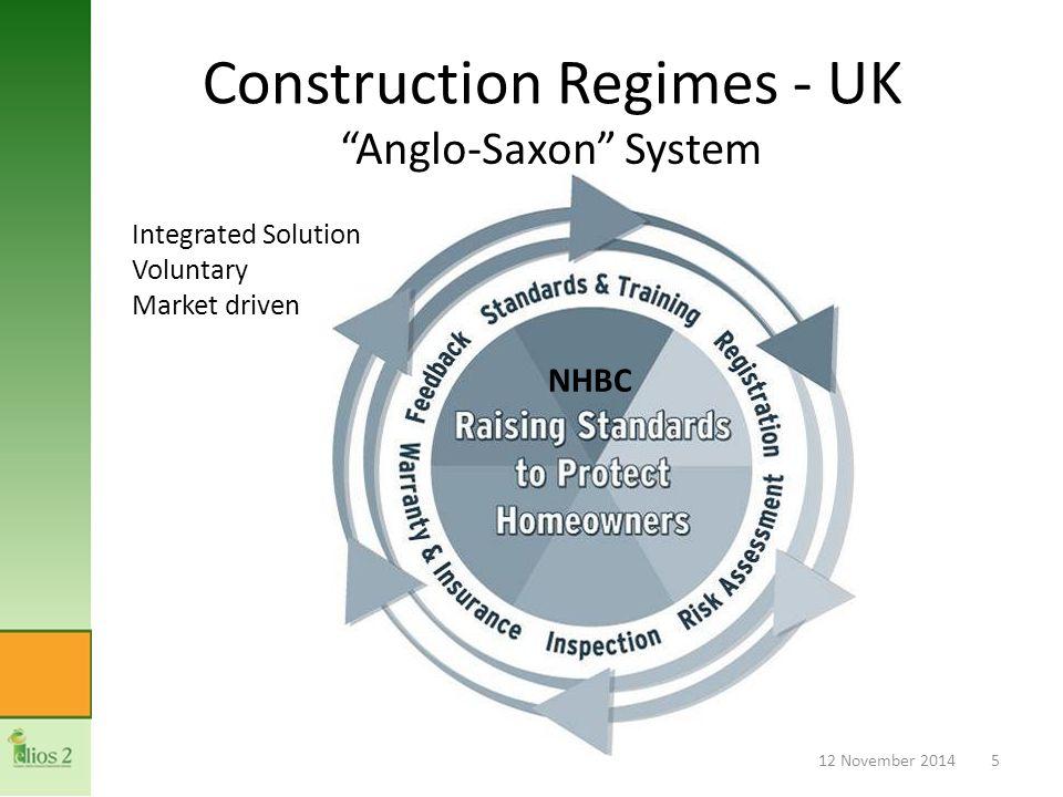 Construction Regimes - France Etatique System 12 November 20146 Segmented Solution Compulsory Legal basis TIS INSURERS AQC