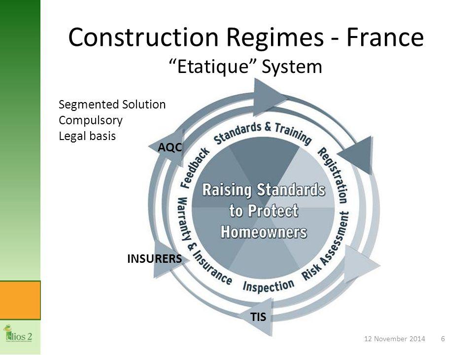 "Construction Regimes - France ""Etatique"" System 12 November 20146 Segmented Solution Compulsory Legal basis TIS INSURERS AQC"