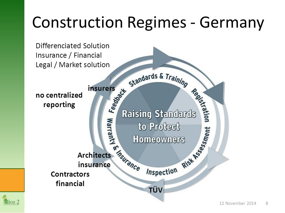 Construction Regimes - Germany 12 November 20148 Differenciated Solution Insurance / Financial Legal / Market solution TÜVTÜV Architects insurance no centralized reporting Contractors financial insurers