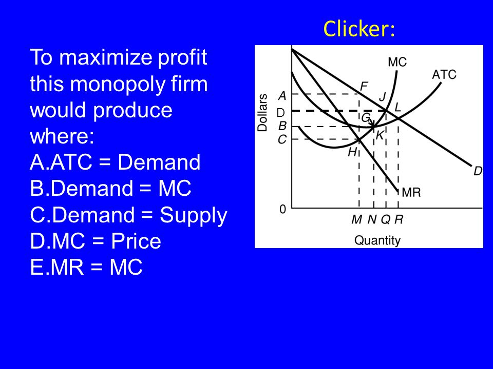 Clicker: D To maximize profit this monopoly firm would produce where: A.ATC = Demand B.Demand = MC C.Demand = Supply D.MC = Price E.MR = MC