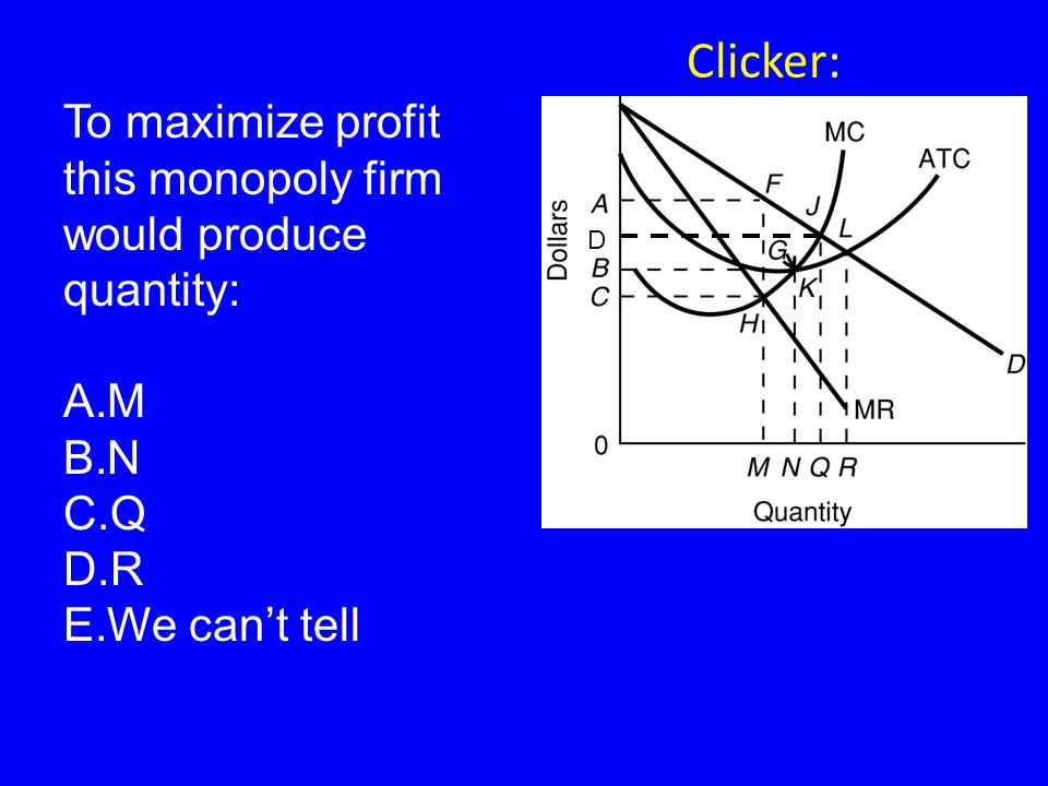 Clicker: D To maximize profit this monopoly firm would produce quantity: A.M B.N C.Q D.R E.We can't tell