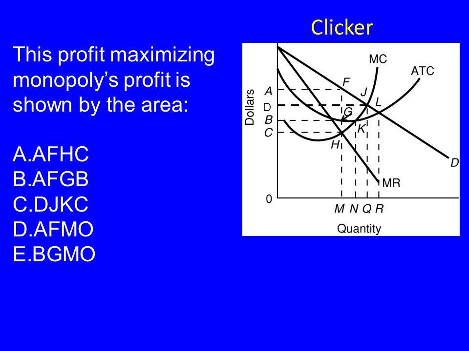 Clicker D This profit maximizing monopoly's profit is shown by the area: A.AFHC B.AFGB C.DJKC D.AFMO E.BGMO