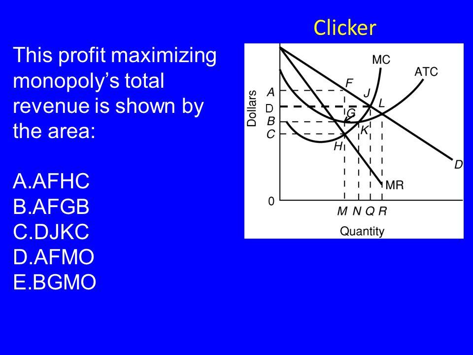Clicker D This profit maximizing monopoly's total revenue is shown by the area: A.AFHC B.AFGB C.DJKC D.AFMO E.BGMO