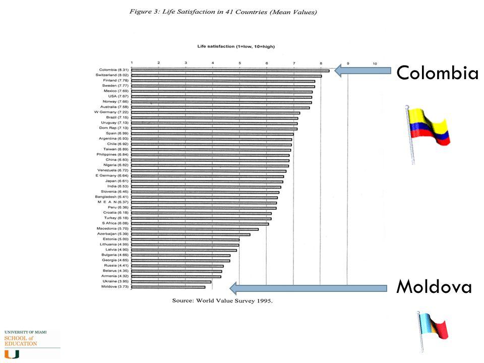 Colombia Moldova