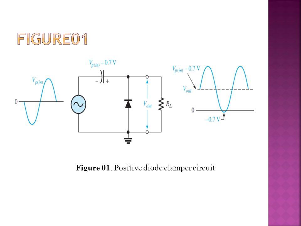 Figure 01: Positive diode clamper circuit