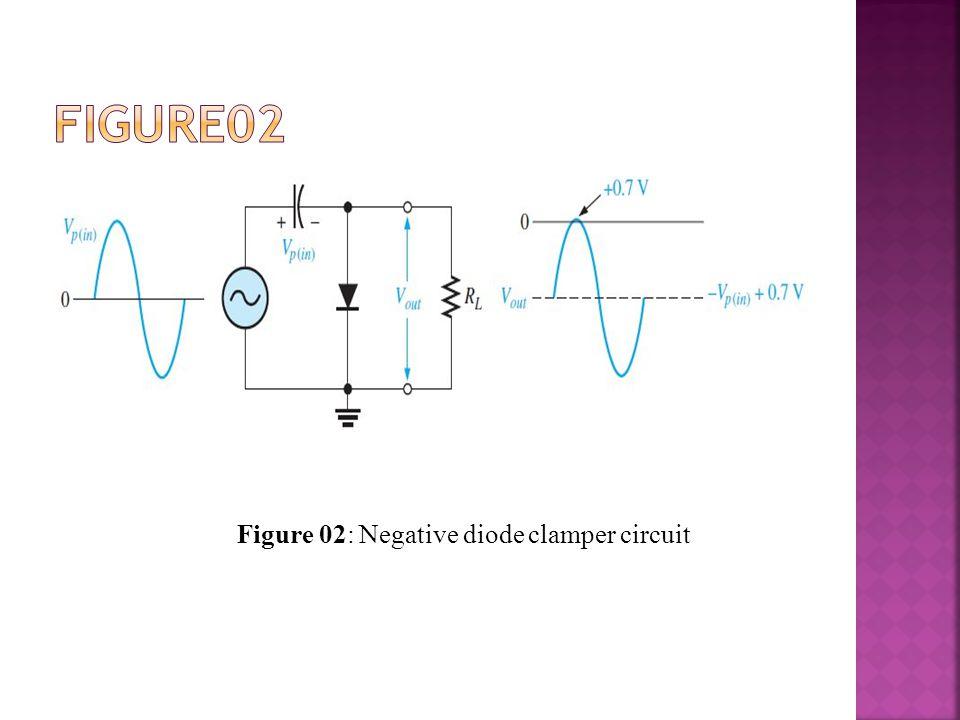 Figure 02: Negative diode clamper circuit