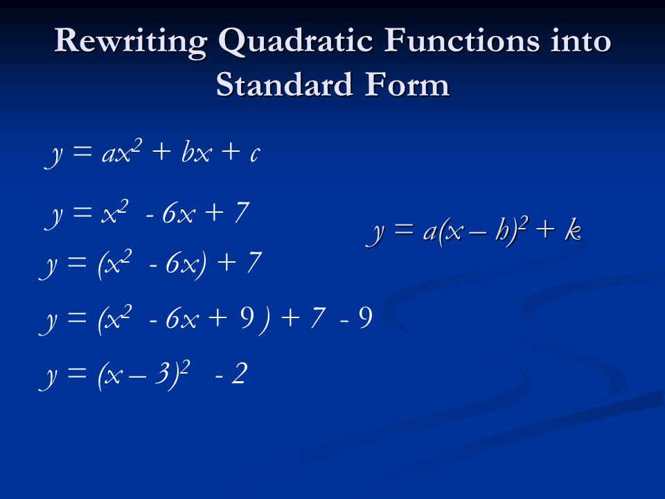 Rewriting Quadratic Functions into Standard Form y = ax 2 + bx + c y = a(x – h) 2 + k y = x 2 - 6x + 7 y = (x 2 - 6x) + 7 y = (x 2 - 6x + ) + 7 y = (x – 3) 2 - 2 9- 9