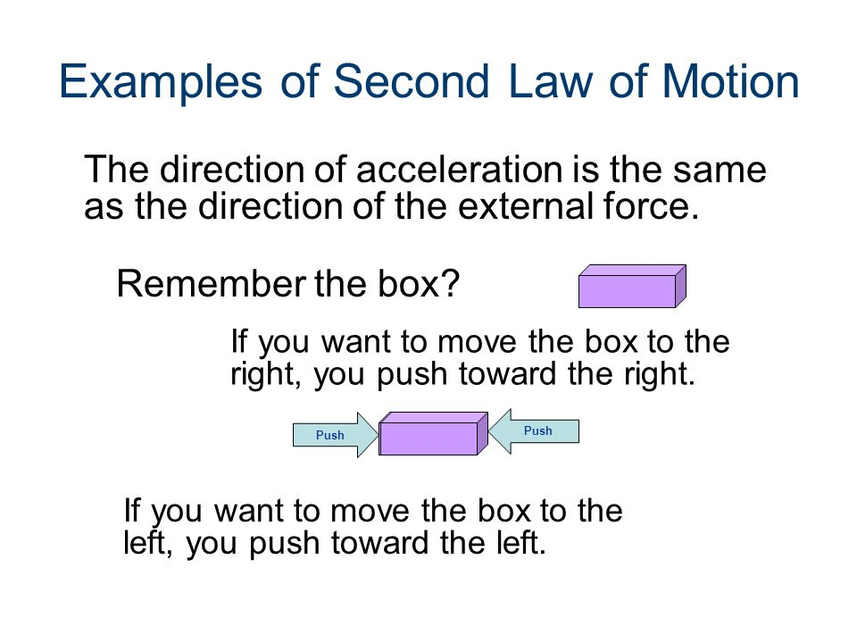 Examples of Second Law of Motion The direction of acceleration is the same as the direction of the external force.