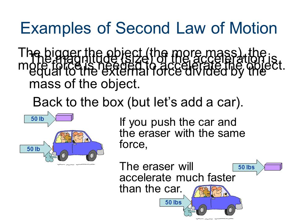 Examples of Second Law of Motion The magnitude (size) of the acceleration is equal to the external force divided by the mass of the object.