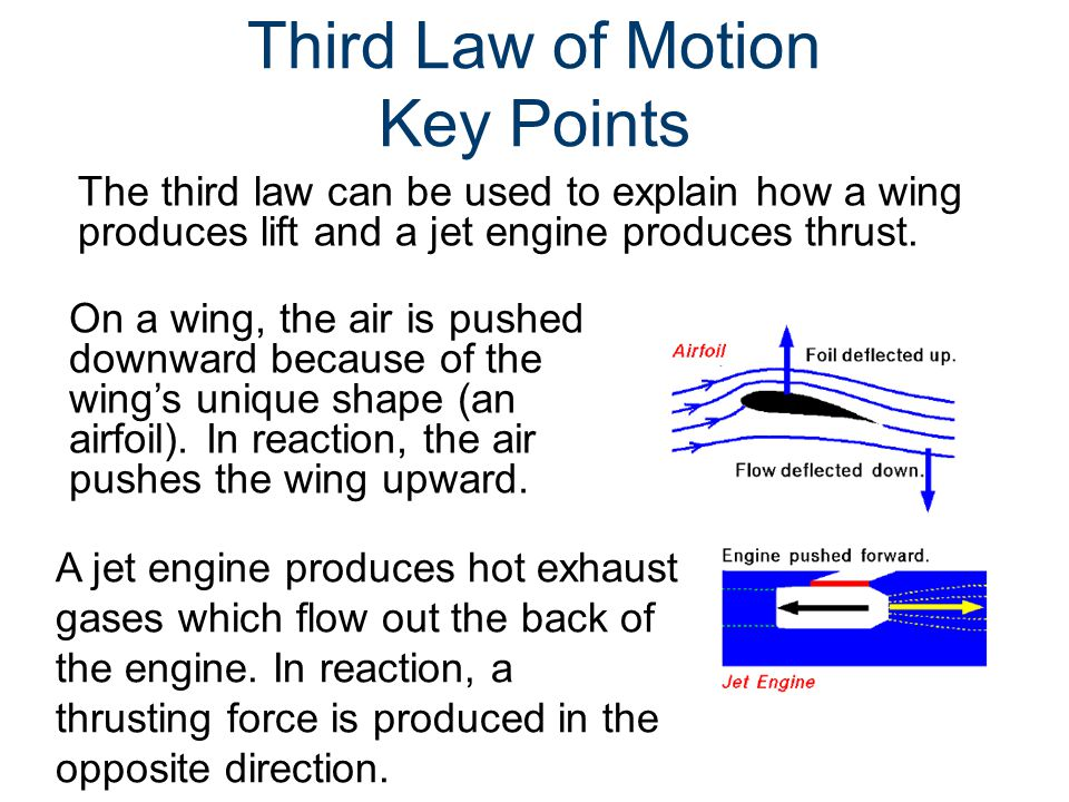 Third Law of Motion Key Points The third law can be used to explain how a wing produces lift and a jet engine produces thrust.
