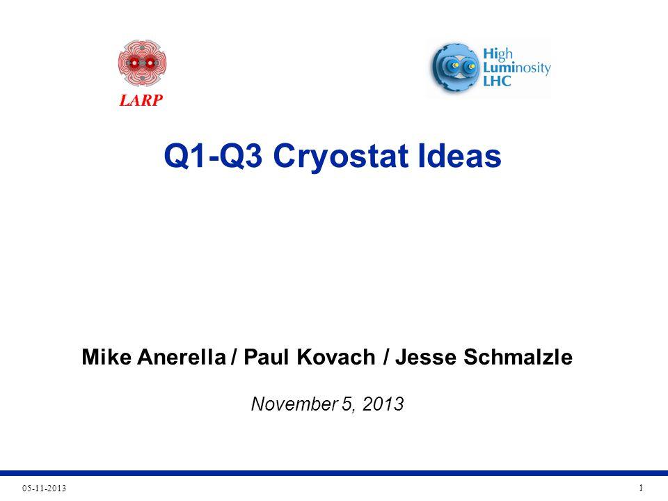 05-11-2013 1 Q1-Q3 Cryostat Ideas Mike Anerella / Paul Kovach / Jesse Schmalzle November 5, 2013