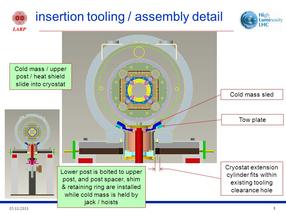05-11-2013 9 Summary Cold mass can be installed in preferred downward offset location with standard diameter cryostat short upper post and standard lower post permit assembly while reducing heat load Cryostat cylinder extension retains full function of existing design and fits within clearance of present (BNL) LHC insertion tooling Alternately, if desired cryostat extension could be used with slightly increased diameter cryostat & centered cold mass to reduce heat load (also favorable due to saturation?)