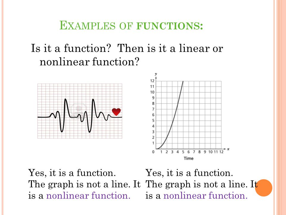E XAMPLES OF FUNCTIONS : Is it a function? Then is it a linear or nonlinear function? Yes, it is a function. The graph is not a line. It is a nonlinea