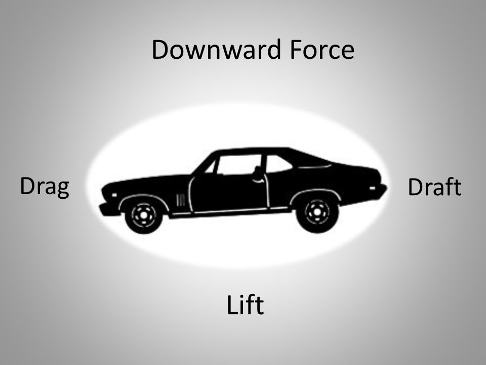 Lift Downward Force Drag Draft
