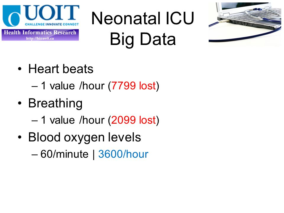 Neonatal ICU Big Data Heart beats –1 value /hour (7799 lost) Breathing –1 value /hour (2099 lost) Blood oxygen levels –60/minute | 3600/hour