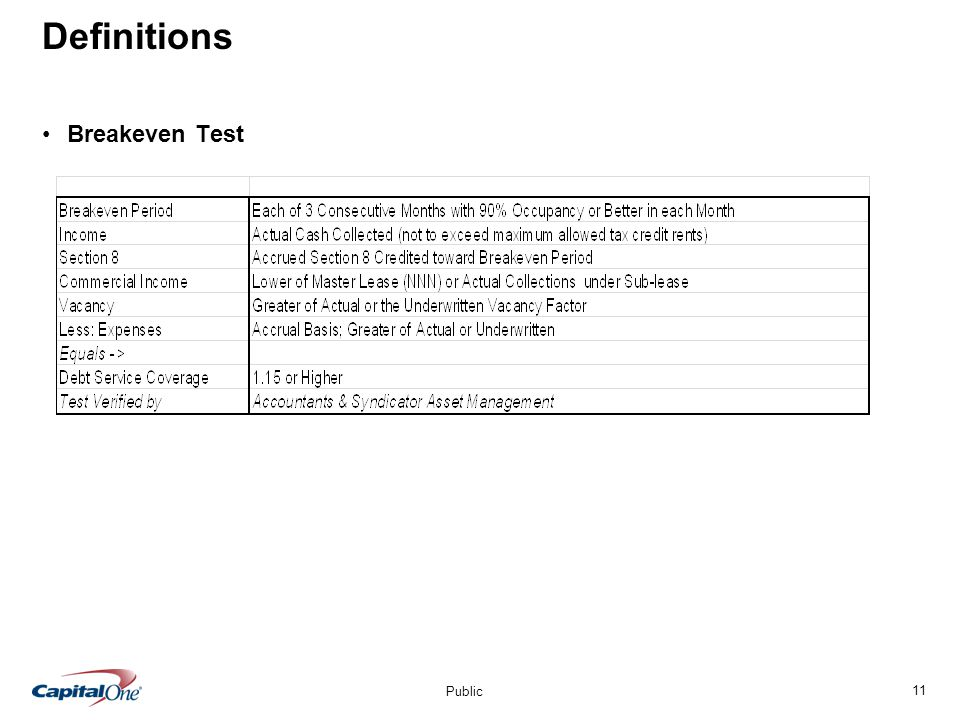 11 Public Definitions Breakeven Test
