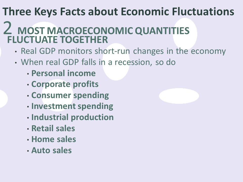 3 AS OUTPUT FALLS, UNEMPLOYMENT RISES Changes in an economy's output of goods and services are correlated with changes in the economy's utilization of its labor force Decrease in production = decrease in workers needed Three Keys Facts about Economic Fluctuations