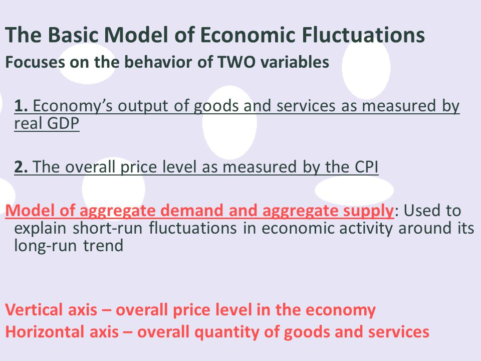 The three facts about economic fluctuation The three reasons that the AD curve is downward sloping The reasons why the AD curve might shift to the left or to the right HW: Complete quick quiz on p.