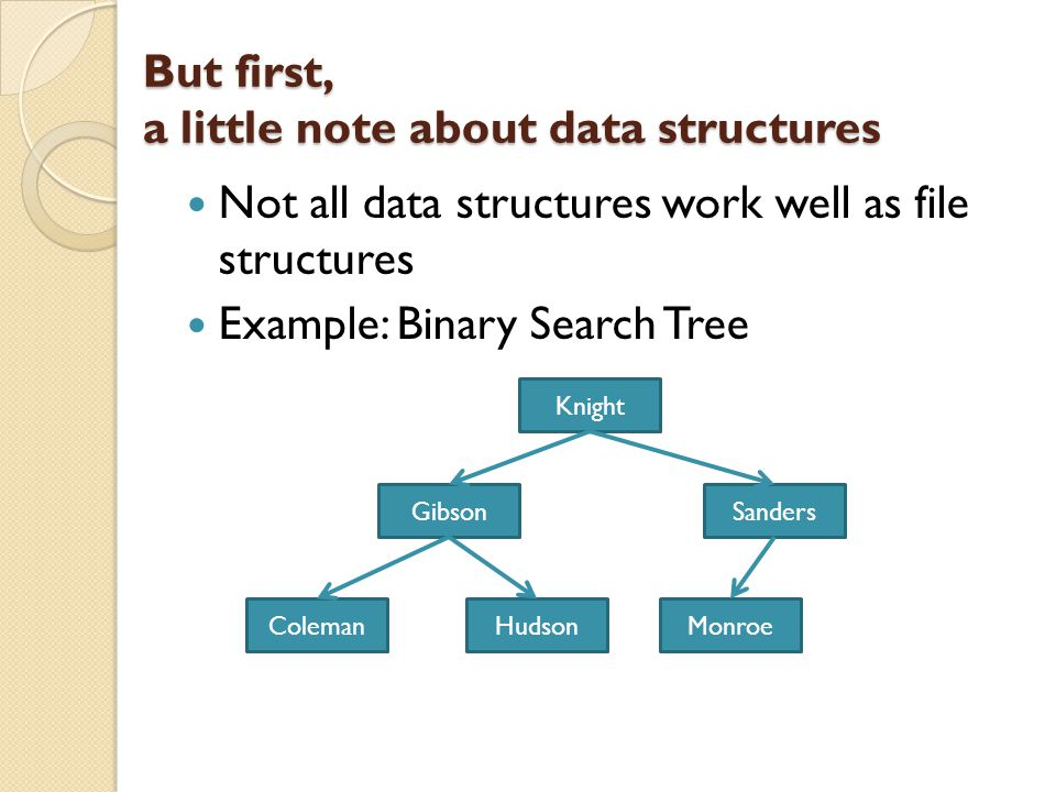 But first, a little note about data structures Not all data structures work well as file structures Example: Binary Search Tree Knight GibsonSanders C