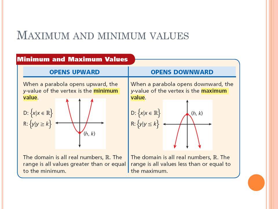 M AXIMUM AND MINIMUM VALUES