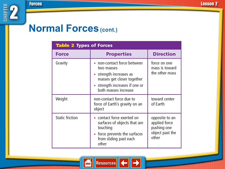 Normal Forces (cont.) 2.2 Types of Forces