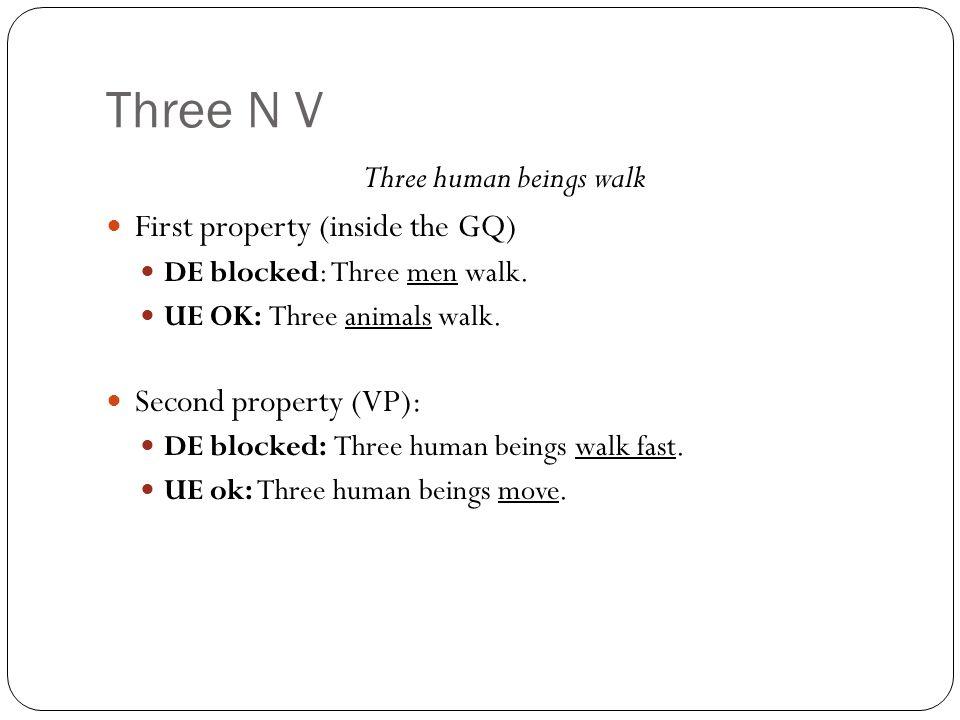 Three N V Three human beings walk First property (inside the GQ) DE blocked: Three men walk.