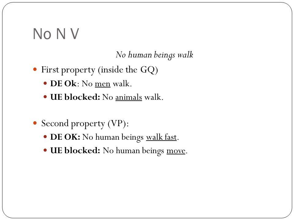 No N V No human beings walk First property (inside the GQ) DE Ok: No men walk.