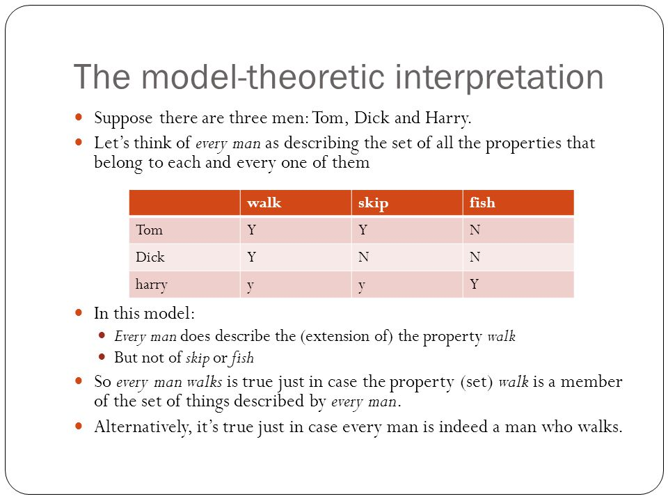 Observation 2: Extension (constancy) If [[N]], [[V]] are subsets of U and U is a subset of U' then: DET(N)(V) is true in U iff DET(N)(V) is true in U' But not all determiners pass this test (it's not a universal property).