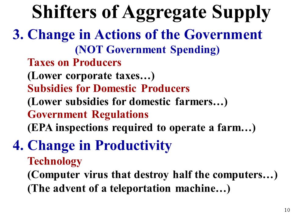 Shifters of Aggregate Supply 3.Change in Actions of the Government (NOT Government Spending) Taxes on Producers (Lower corporate taxes…) Subsidies for