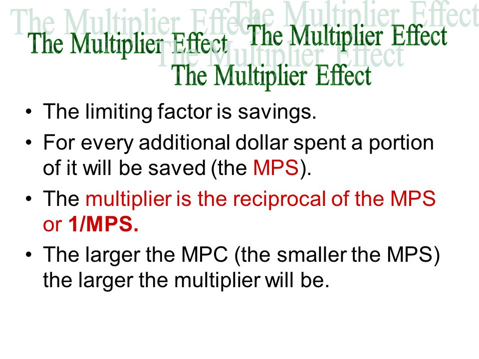 The limiting factor is savings. For every additional dollar spent a portion of it will be saved (the MPS). The multiplier is the reciprocal of the MPS