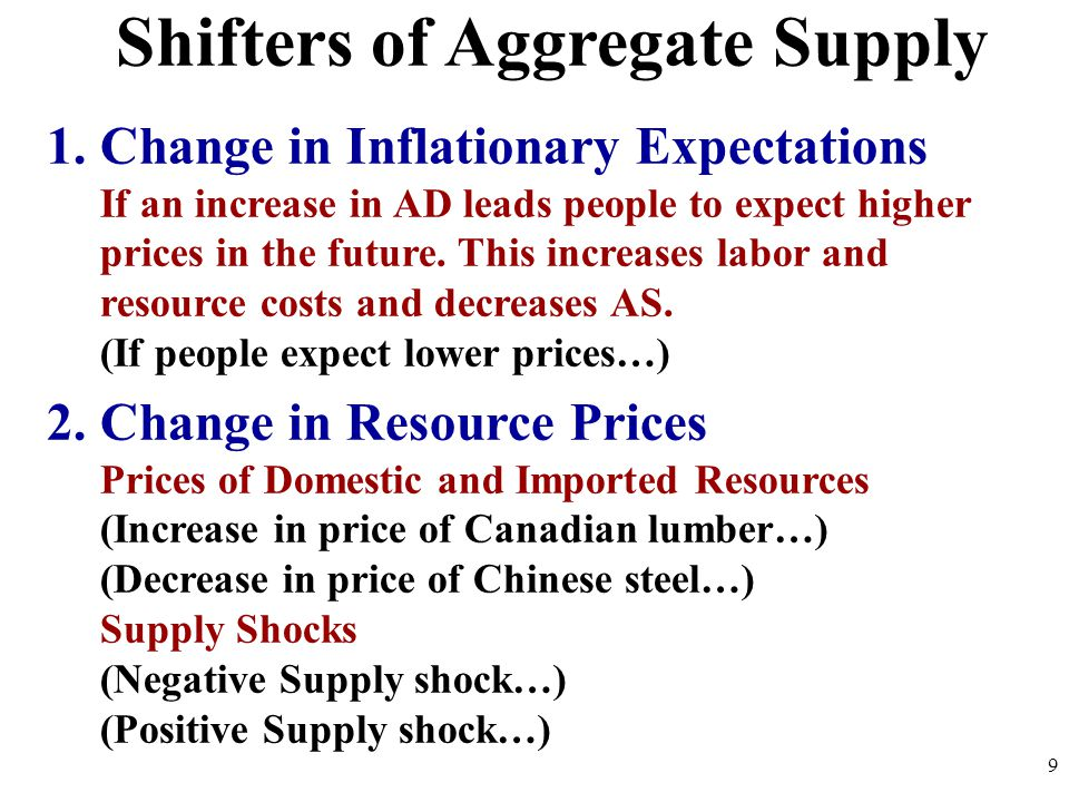 Shifters of Aggregate Supply 3.Change in Actions of the Government (NOT Government Spending) Taxes on Producers (Lower corporate taxes…) Subsidies for Domestic Producers (Lower subsidies for domestic farmers…) Government Regulations (EPA inspections required to operate a farm…) 4.Change in Productivity Technology (Computer virus that destroy half the computers…) (The advent of a teleportation machine…) 10