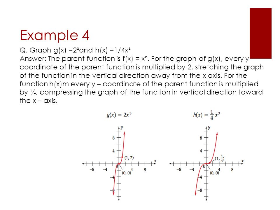 Example 4 Q. Graph g(x) =2³and h(x) =1/4x³ Answer: The parent function is f(x) = x³. For the graph of g(x), every y coordinate of the parent function