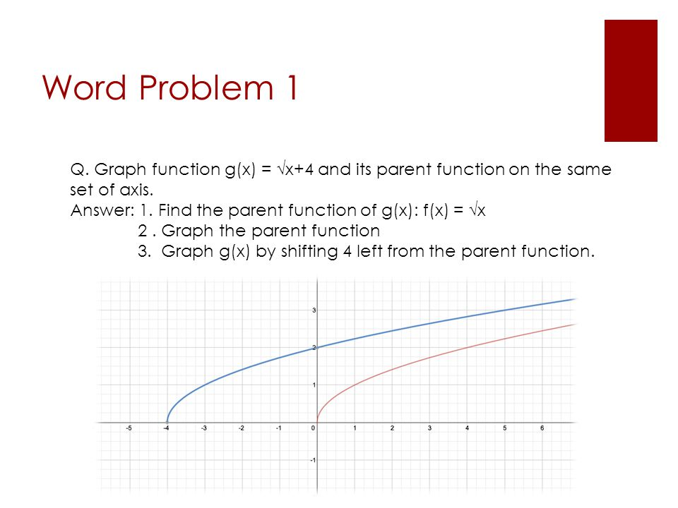 Word Problem 1 Q. Graph function g(x) = √x+4 and its parent function on the same set of axis. Answer: 1. Find the parent function of g(x): f(x) = √x 2