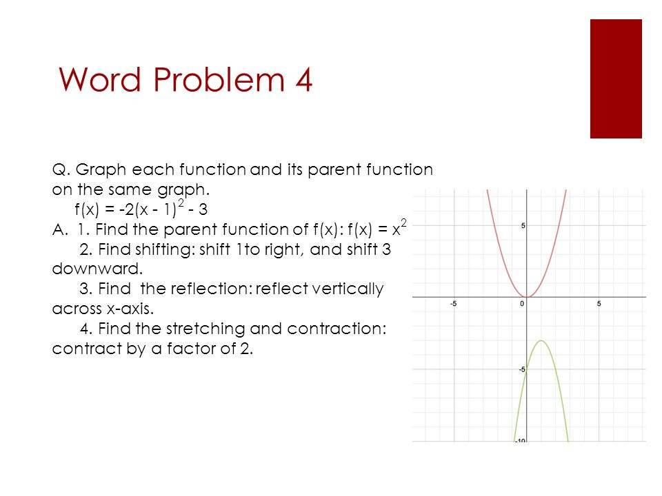 Word Problem 4 Q. Graph each function and its parent function on the same graph. f(x) = -2(x - 1) 2 - 3 A.1. Find the parent function of f(x): f(x) =