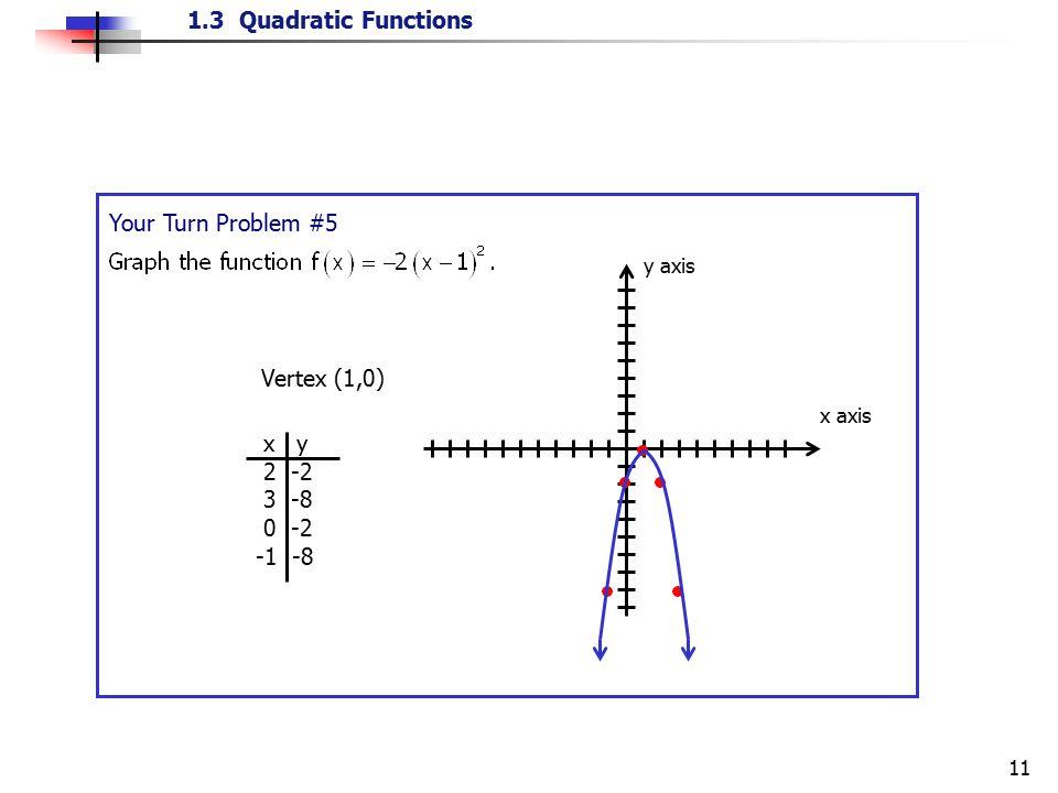 1.3 Quadratic Functions 11 Your Turn Problem #5 x axis y axis Vertex (1,0) x y 2 -2 3 -8 0 -2 -1 -8