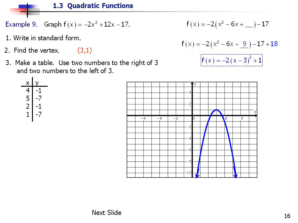 1.3 Quadratic Functions 16 1. Write in standard form. 2. Find the vertex.(3,1) 3. Make a table. Use two numbers to the right of 3 and two numbers to t