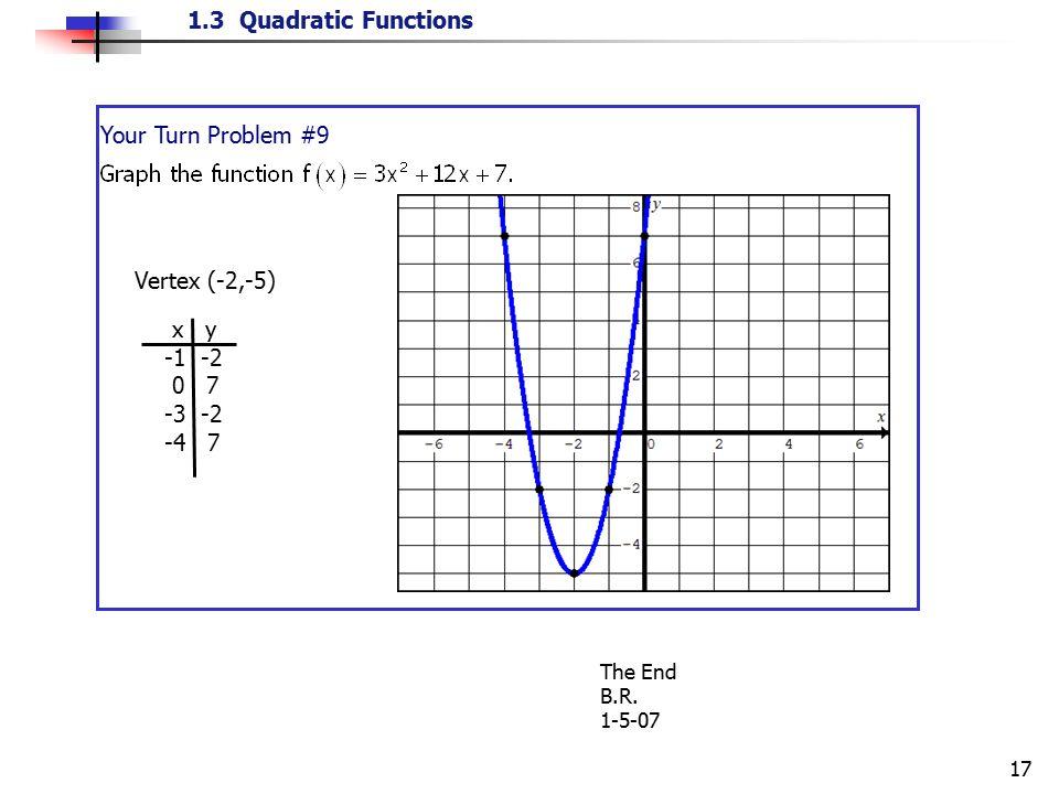 1.3 Quadratic Functions 17 Your Turn Problem #9 Vertex (-2,-5) x y -1 -2 0 7 -3 -2 -4 7 The End B.R. 1-5-07