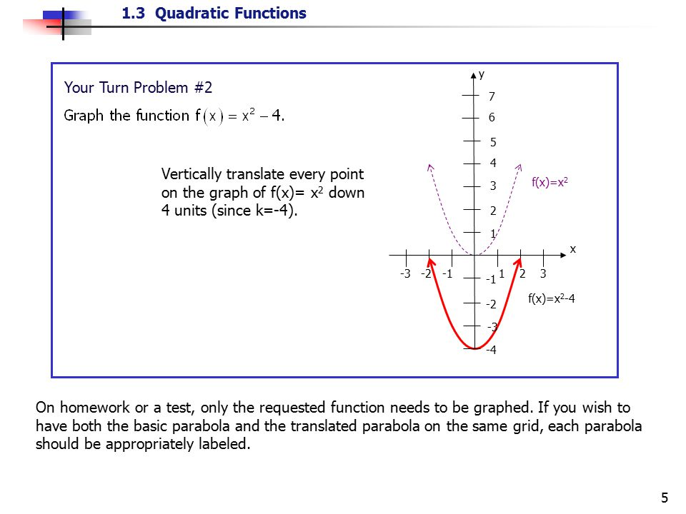 1.3 Quadratic Functions 5 Your Turn Problem #2 x -3 -2 -1 1 2 3 4 3 2 1 f(x)=x 2 f(x)=x 2 -4 -2 -3 -4 y 5 6 7 On homework or a test, only the requeste