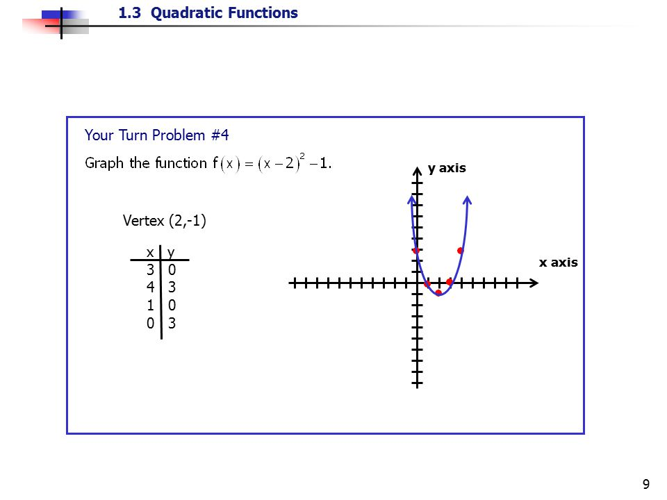 1.3 Quadratic Functions 10 Example 5.Solution: 1.